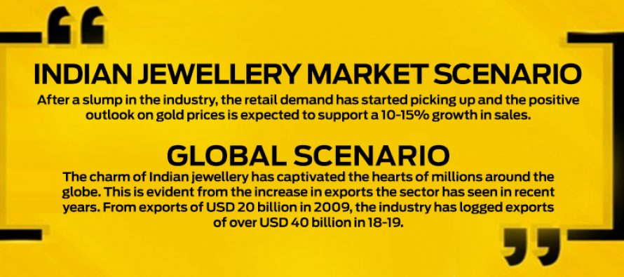 Glitter on the Horizon For Indian Gems And Jewellery Sector