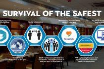 Survival of the Safest