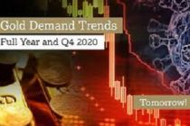 Gold Demand Trends Full year and Q4 2020